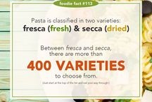 Foodie Facts / Culinary trivia for wondering minds and wandering tastebuds.