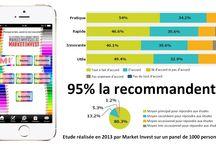 Smartmarketing / Le smartmarketing par Market Invest et son access panel via l'application mobile !