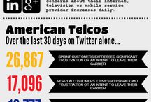 Social Media Customer Service / Pins on Social Media Customer Service / by GripeO
