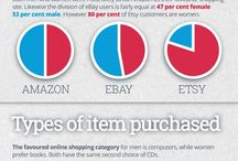 eCommerce & eShopping infographics