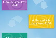 #Frugal and zero waste / Ways reducing waste and stop you wasting money too!