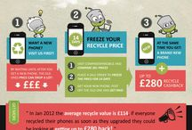Infographics (Mobile Phone Recycling)