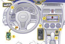 autodashboardregeneration