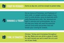 healthy eating/exersize