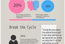 Infographics - Easily digestible information / Infographics about addiction and health. Some are Edgewood originals and some are repinned.