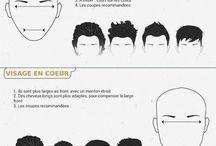 Coiffures pour hommes