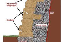 Bezaubernde Trockenmauern und Gartenwege
