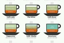 Uno, nessuno, centomila... Caffè  / Alto, basso, macchiato, freddo, in tazza grande, in vetro, corretto... Ma il protagonista è sempre lui il caffè, anche per un buon cappuccino!