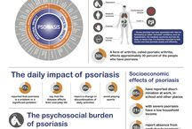 Psoriasis infografias