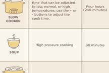 usage on instant pot