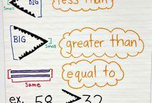 Math lessons / by Kristin Sorbel-Mason
