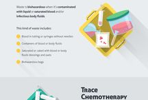 Infographics / Infographics created by MedPro Disposal