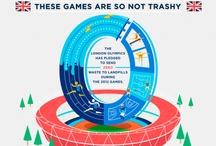 Waste Mins