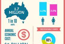 ABC Infographics