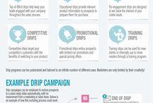 Marketing Campaigns / by Aidan Liggins