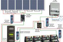 Energialternatív