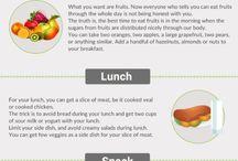 Week diet