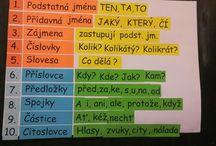 ŠKOLA - ČESKÝ JAZYK