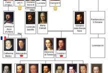 Dinastie