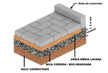 Projetos de blocos intertravados