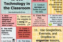 Tech in Class