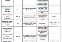 ecole: textes argumentatifs