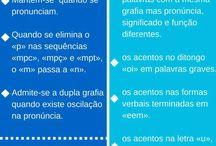 Língua Portuguesa Escrita