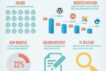 Infographic / www.gokhanmms.com