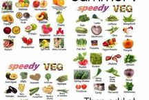 Speedy fruit n veg