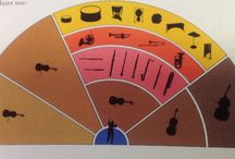 MUZIKALE THERMEN: instrumentatie
