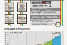 Design / Infographics