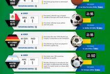 FIFA World Cup 1930- 2014 and Ballon d ´Or 1956-2016 / Fotboll och Världsmästerskaps vinnare från 1930 - 2015 och världens bäste korade fotbollsspelare från 1956 - 2016