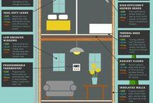 Average Electric Bill