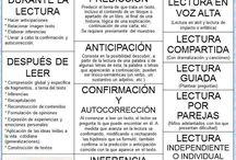 Herramientas TIC / Consejos Lectura