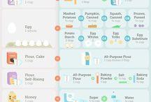 Food Storage & Tips