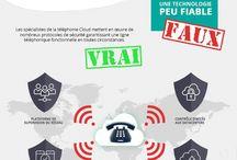 Téléphonie professionnelle/ Centrex/ VoIP/ Téléphonie IP/ Téléphonie cloud / Infographies sur la téléphonie professionnelle IP, Centrex