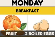 Weight loss food plans