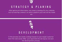 Website Design / We provide PHP web development, WordPress development,  real estate website design, medical website design services a an attractive price.