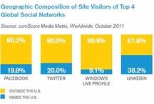 Social Media Stats & Info / by Shannon Kinney