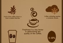 Coffee Facts / Interesting Coffee facts and Statistics