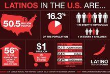 Latino Infographics