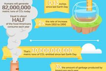 Green Infographics and Facts / by Shop WITH Bags