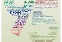 The Media and Mandela Day. Happy Birthday Tata! / It's Nelson Mandela's 95th birthday today, and the media, like individuals, companies and organisations around the world, is paying homage to our greatest icon.