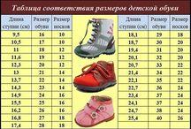 Таблицы соответствия размеров обуви и одежды