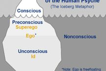 Freud's and the human psyche