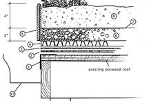 Green roof sections