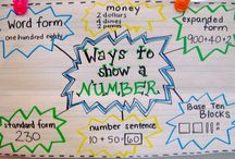 Place Value / Ideas and lesson plans for teaching place value in the elementary classroom