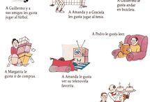 Spanish 1 Unit 3: Contemporary Life / PVRHSD Spanish 1, Unit 3 Resources: Pasatiempos, actividades de interés