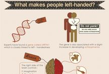 Left-handed things :)