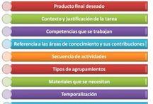Proyectos.